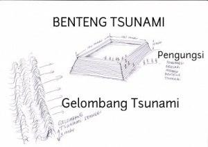 Benteng Tsunami